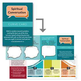Spiritual Conversation Curve Card